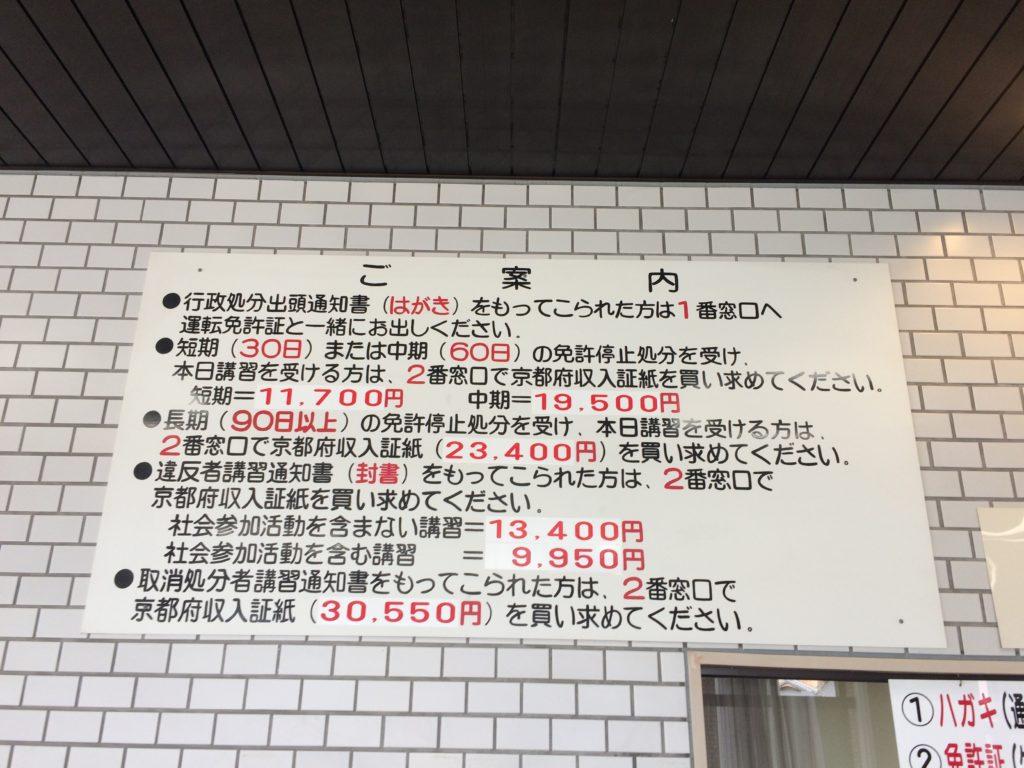 京都 羽束師 運転免許更新所 アクセス