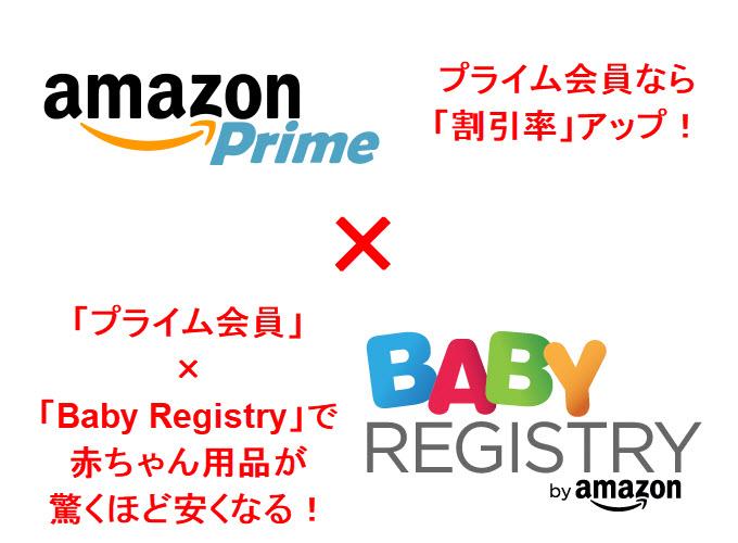 amazon baby registry ベイビーレジストリー