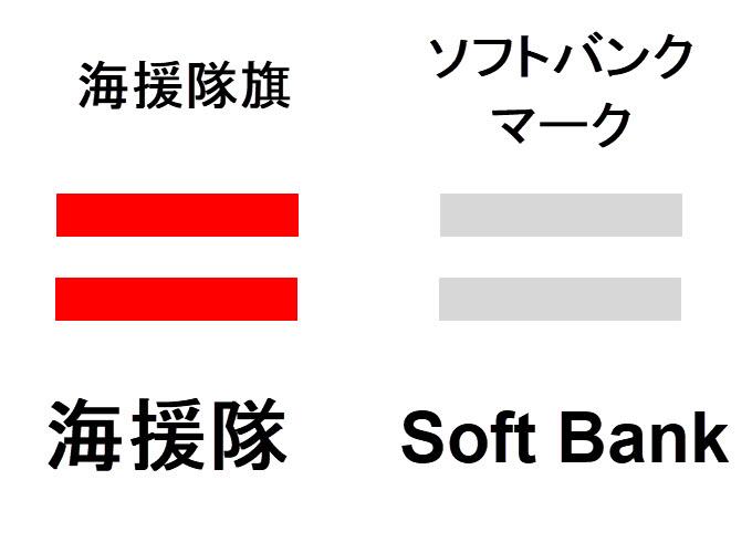 ソフトバンクマーク 海援隊旗 意味