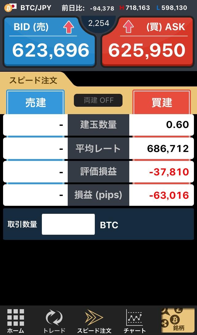 ビットコイン 暴落 BTC FX トレード ロング