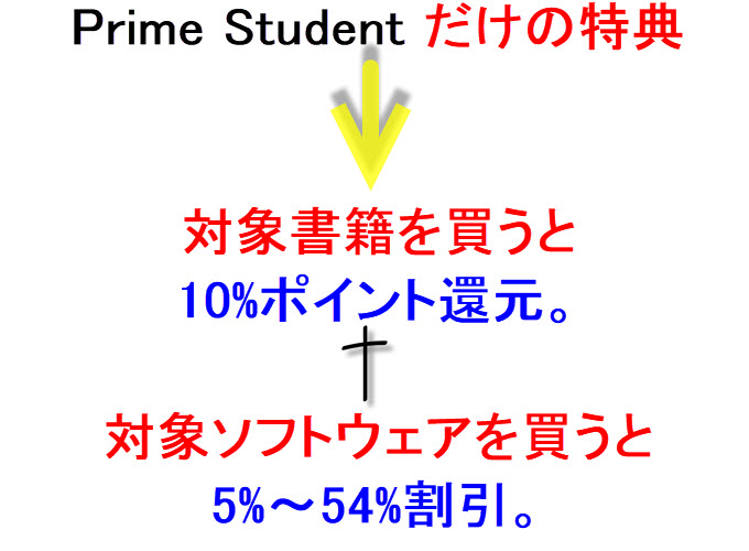 amazonプライム 学生限定 prime student