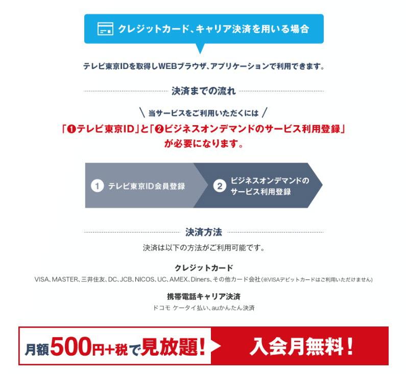 テレビ東京ビジネスオンデマンドとは