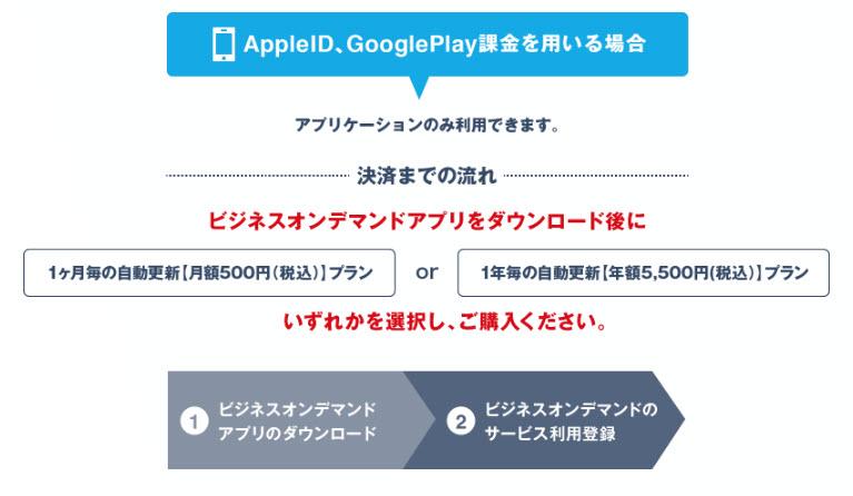 テレビ東京ビジネスオンデマンド 支払い方法 アップルID Googleplay 課金