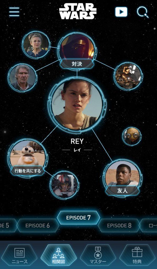 STAR WARS DX スターウォーズDX キャラクター相関図 アプリ