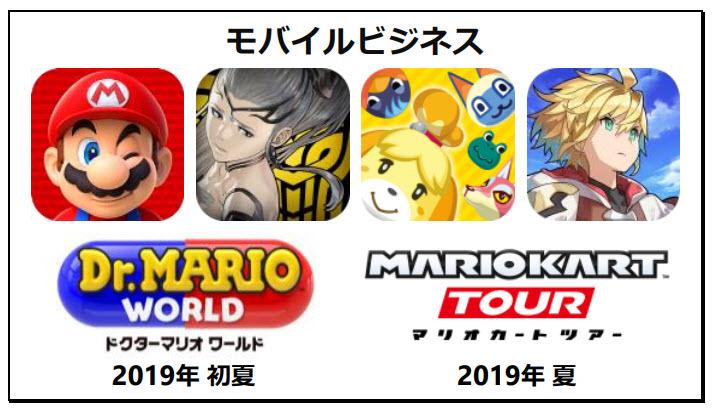Nintendo Switch Online ニンテンドースイッチオンライン モバイルアプリ ゲーム