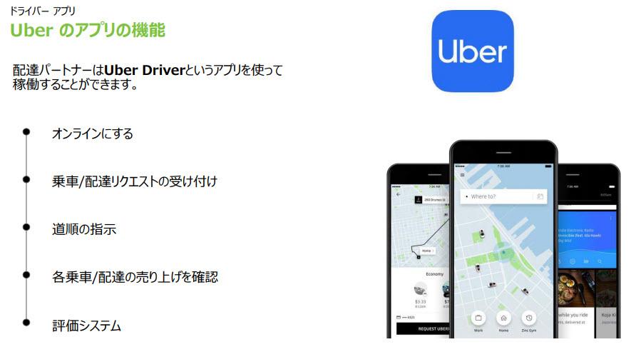 uber eats ピンずれとは