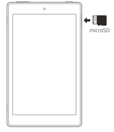ファイヤータブレット fire tablet fireタブレット microSDカード マイクロSDカード