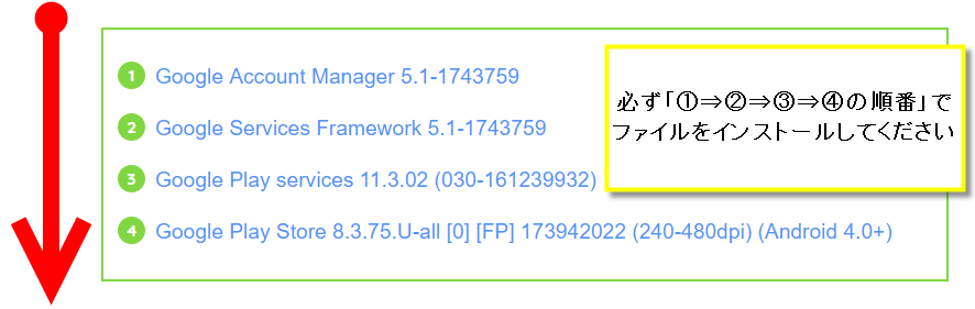 fireタブレット google play インストール グーグルプレイ ファイヤータブレット