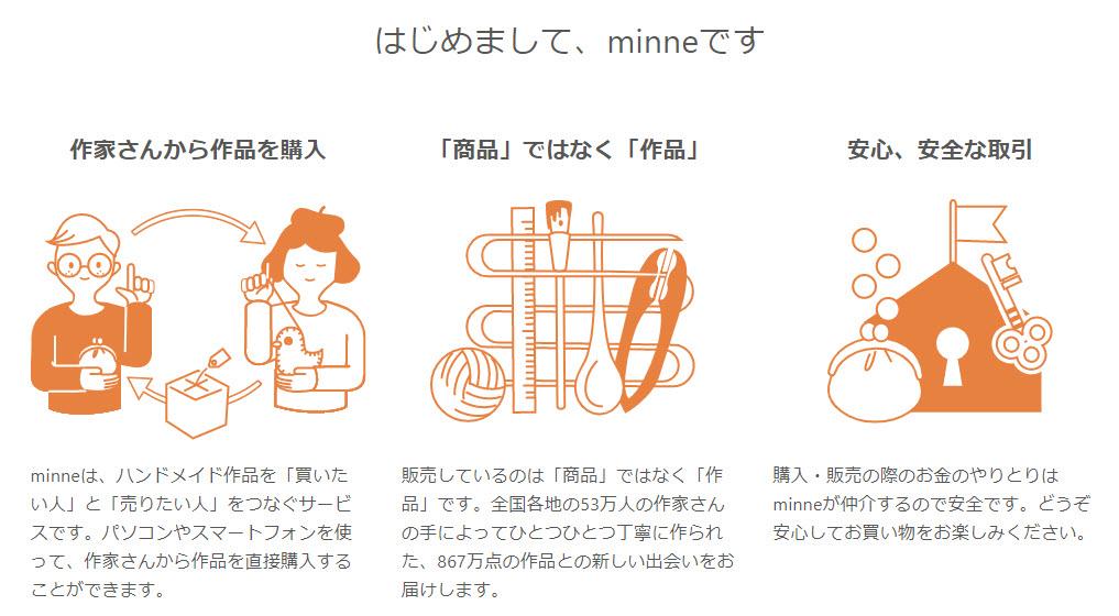 ミンネ minne 副業 稼ぐ方法 稼ぎ方 アフィリエイト バイト ハンドメイド 作品