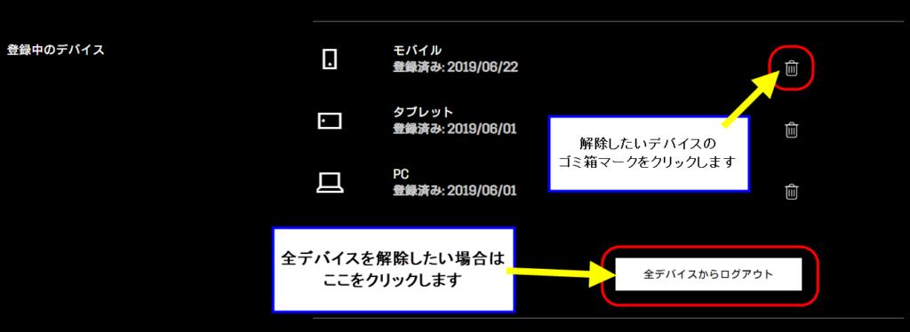 DAZN ダゾーン プレミアリーグ 独占放送権