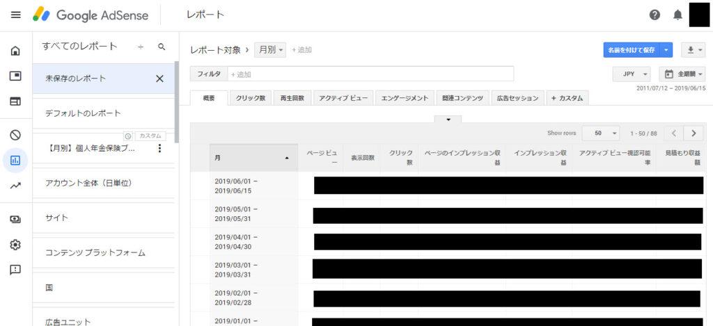 Googleアドセンス グーグルアドセンス 使い方 始め方 操作方法 パフォーマンスレポート