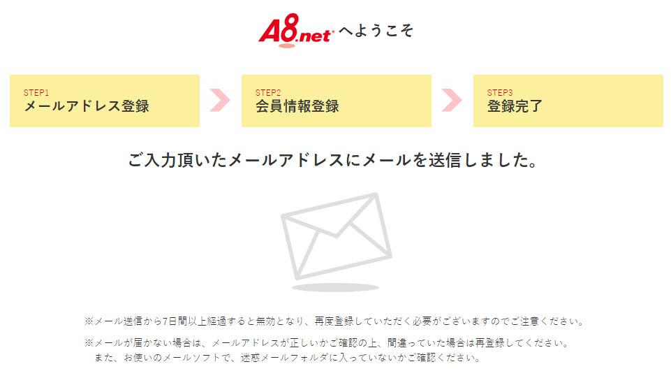a8net エーハチネット 登録 始め方 やり方 アフィリエイト asp メールアドレス認証