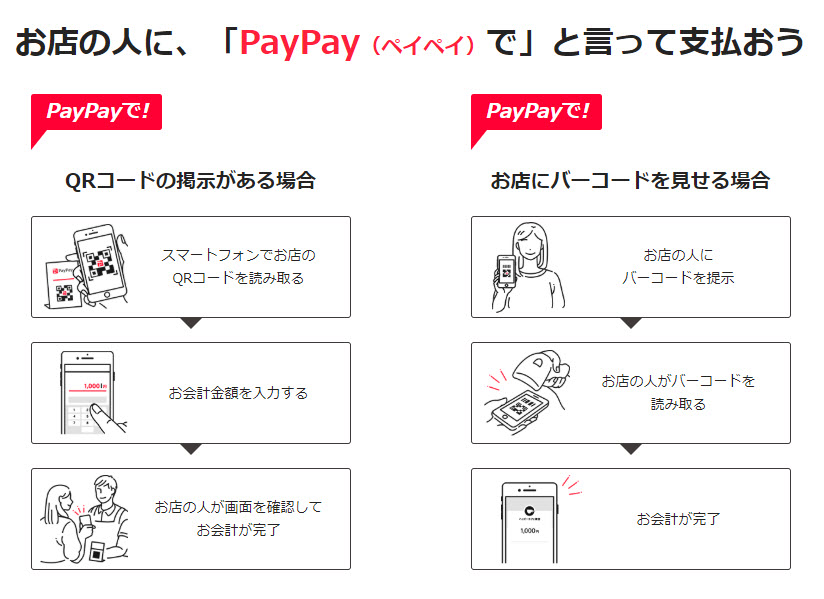 PayPay ペイペイ スマホ決済 使い方 始め方 新規登録方法 店舗 お店 導入 加盟店