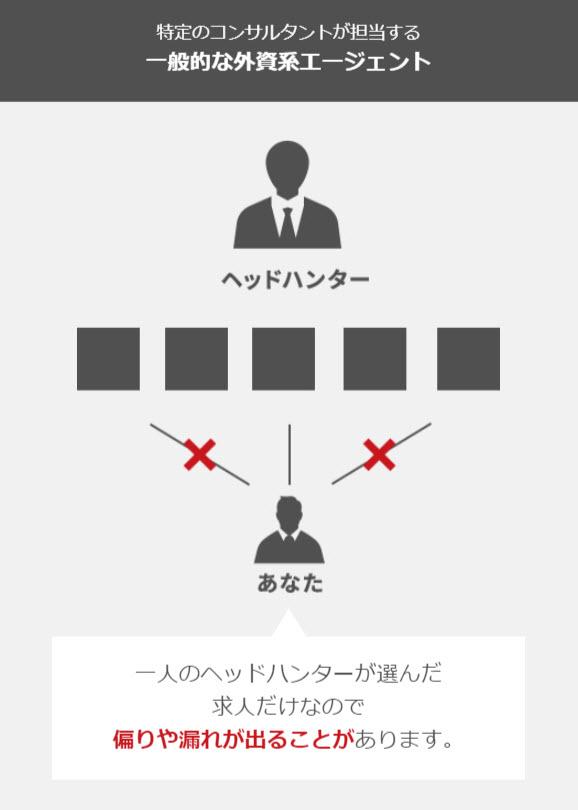 JACリクルートメント JAC Recruitment 転職エージェント 外資系企業 グローバル企業 海外転職 京都 大阪 神戸 関西
