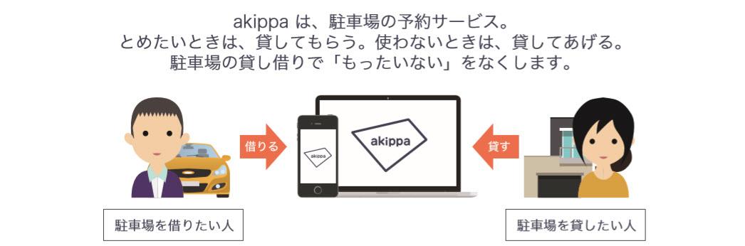 akippaとは あきっぱ アキッパ 駐車場 予約 無料 登録 個人間 オーナー ユーザー 会員登録