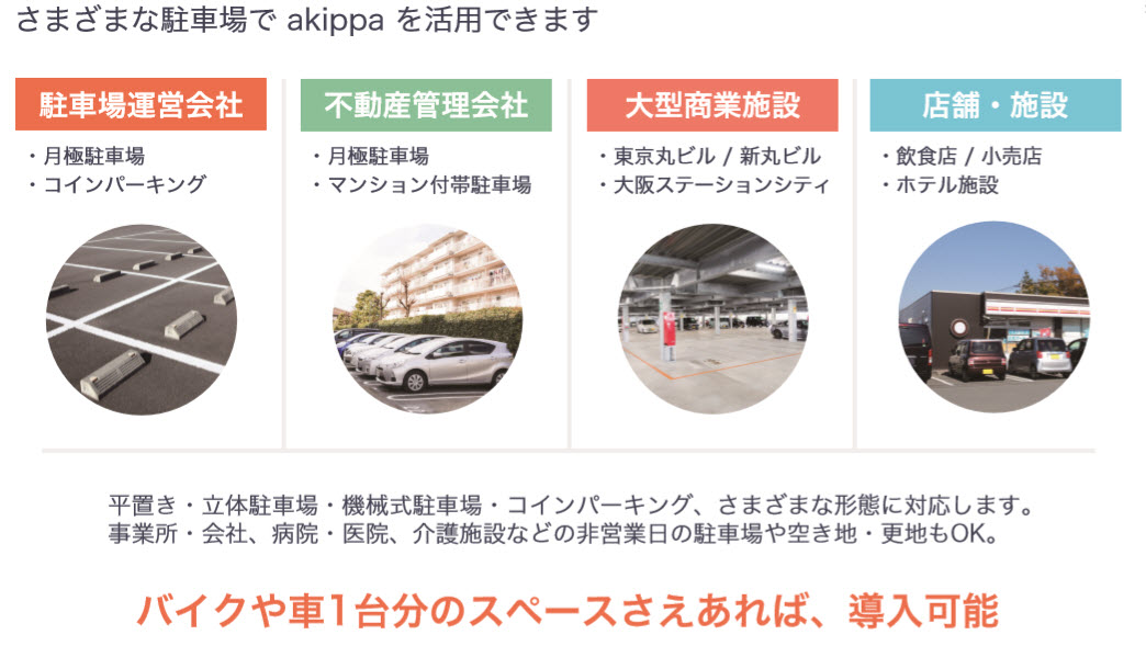 akippaとは あきっぱ アキッパ 駐車場 予約 無料 登録 個人間 オーナー ユーザー 法人 個人
