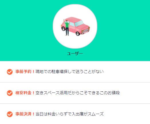 akippa あきっぱ アキッパ 駐車場 予約 無料 登録 個人間 シェアリングサービス オーナー 申込み 始め方 使い方 ビジネスモデル ユーザー登録