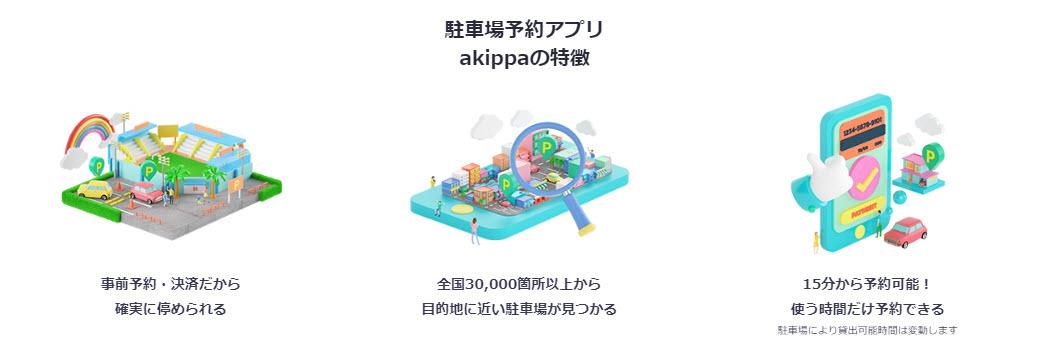 akippa あきっぱ アキッパ 駐車場 予約 無料 登録 個人間 シェアリングサービス オーナー 申込み 始め方