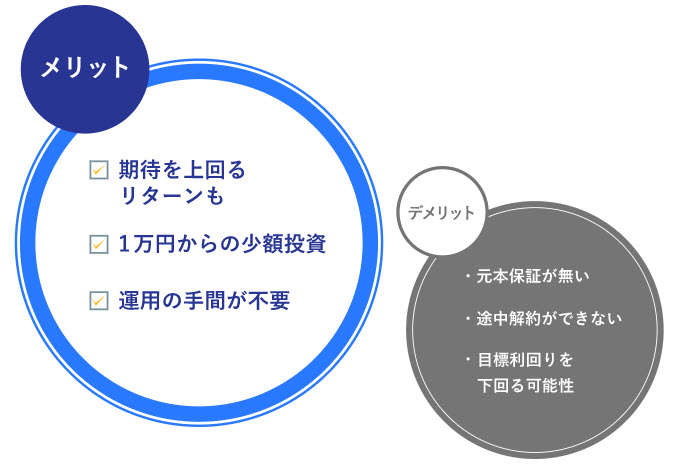 サムライ証券 SAMURAI証券 口座開設 登録方法 ソーシャルレンディング 投資型クラウドファンディング メリット デメリット