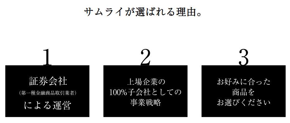 サムライ証券 SAMURAI証券 口座開設 登録方法 ソーシャルレンディング 投資型クラウドファンディング 投資 申込