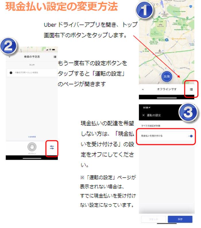 uber eats ウーバーイーツ 現金支払い 配達パートナー 配達員 現金払いの設定方法