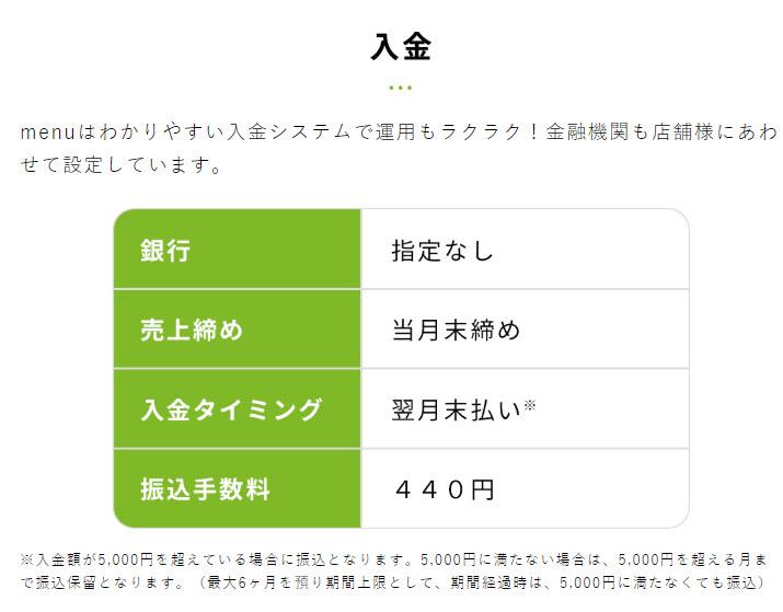 menu 大阪エリア 配達員 登録 メニュー 大阪府 大阪市 配達 エリア拡大 範囲 バイト 登録方法