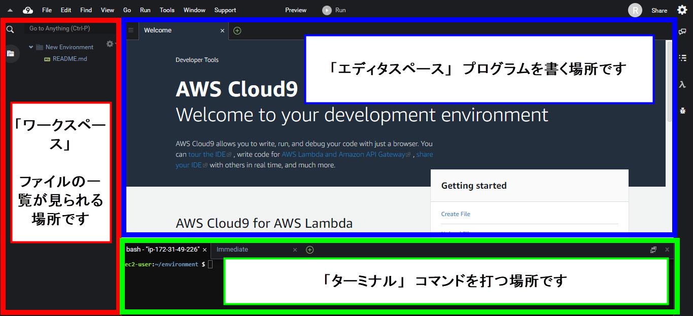 AWS Cloud9 環境構築 AWSクラウド9 開発環境 導入 無料枠 インストール ダウンロード 始め方 開設方法 登録方法 アップロード 解約 退会 サインイン 環境開発 構築環境 使い方 白色 変更